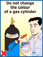 gas cylinder safety poster